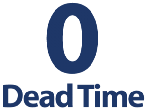 0 dead time