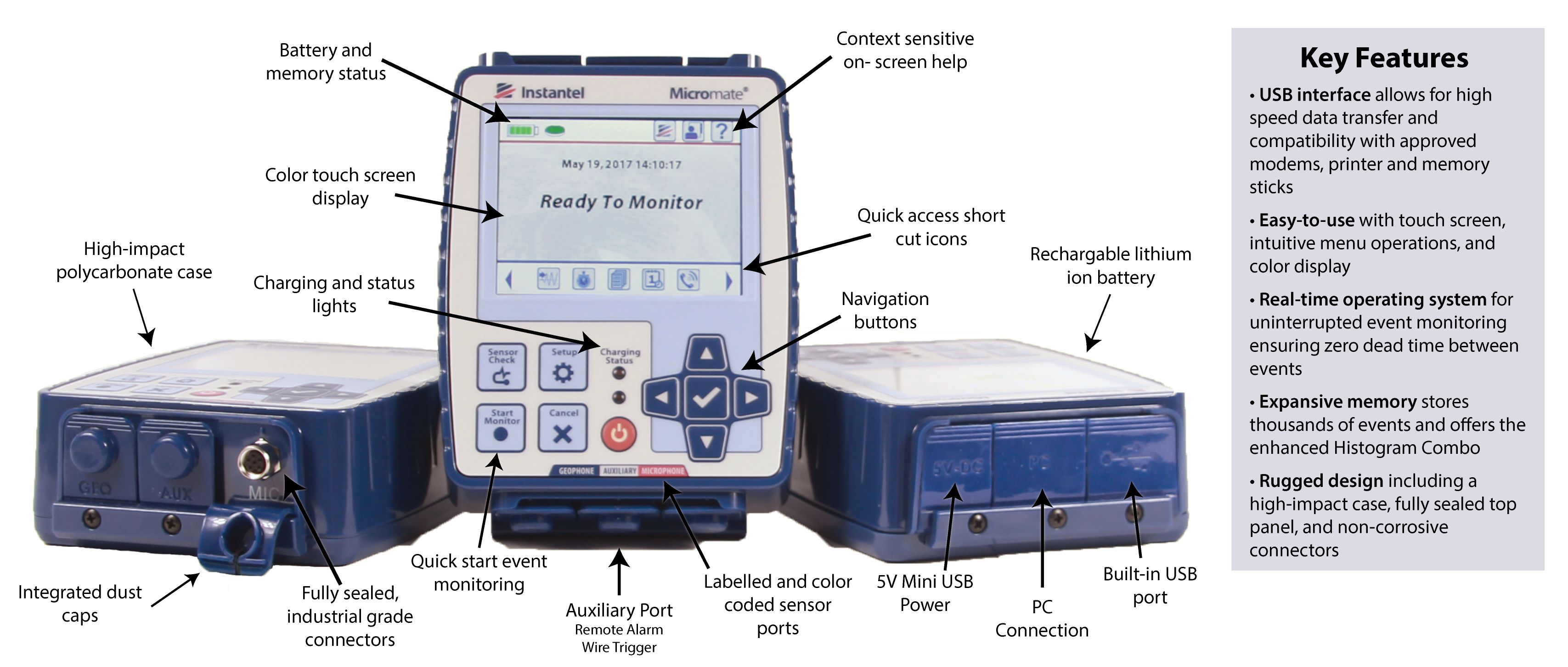 Picture showing Micromates key features