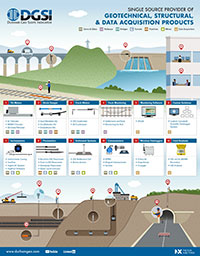 Infographic for geotechnical, structural, and data acquisition